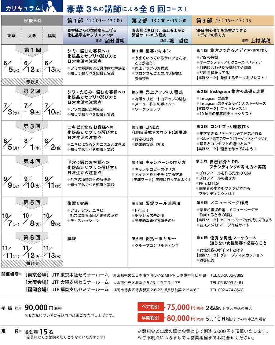 カリキュラム~豪華3名の講師による全6回コース!~